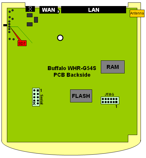 Image:WHR_G54S_SD_MOD-PCB_Backside2.png