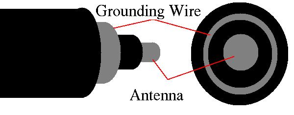 Image:Antena_cable.jpg