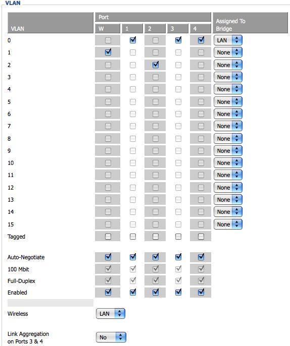 VLAN Detached Networks (Separate Networks With Internet) - DD-WRT Wiki